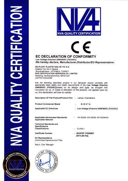 NVA Quality Certification